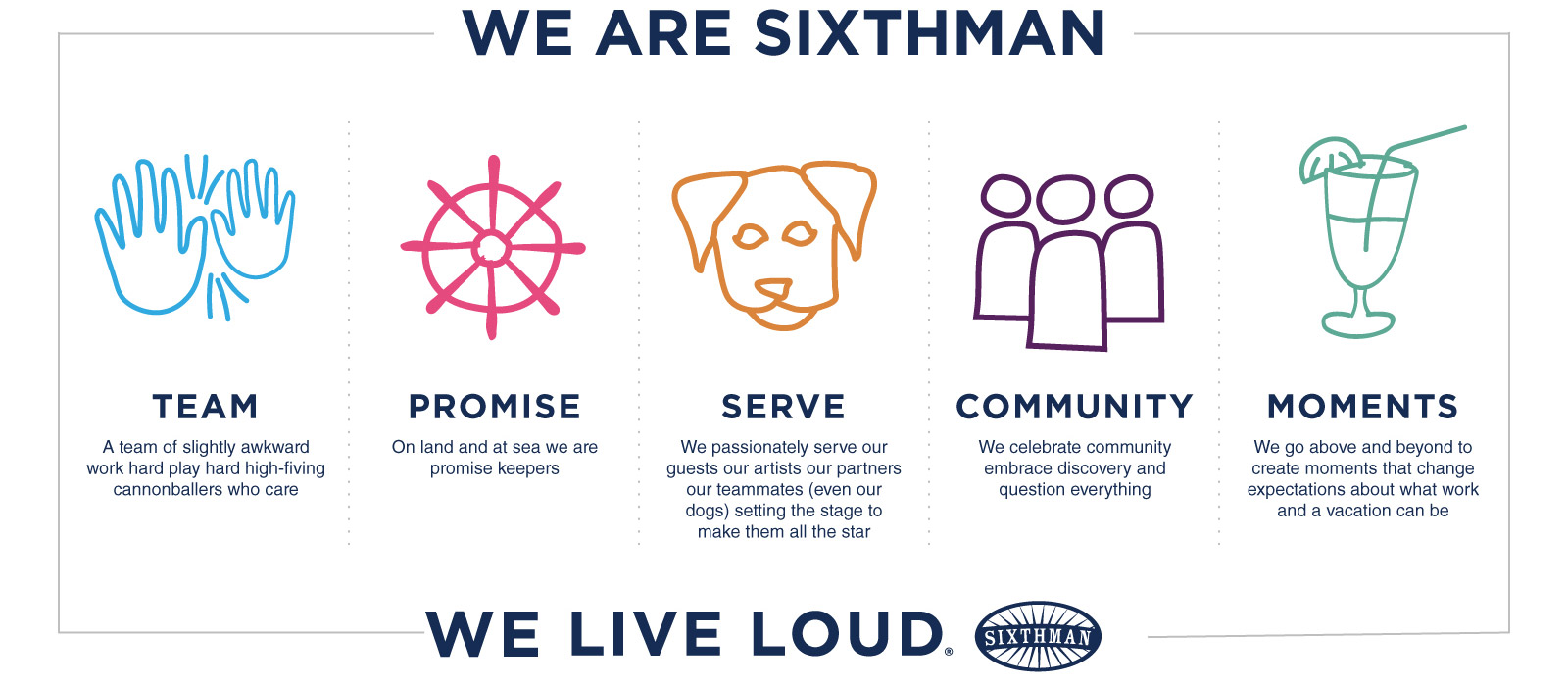 Sixthman Values